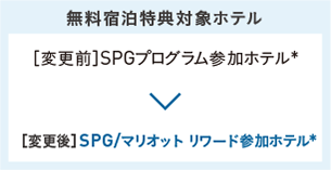 05 img JPN ICS SPG  17Apr2018 - SPGアメックスの価値を感じる特典、キャンペーン&活用10選!スターウッド プリファード ゲスト・アメリカン・エキスプレス・カードのメリット【2020年最新】